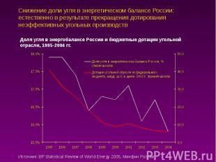 Снижение доли угля в энергетическом балансе России: естественно в результате пре