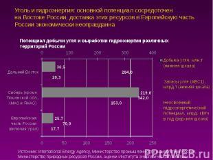Уголь и гидроэнергия: основной потенциал сосредоточен на Востоке России, доставк
