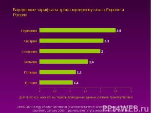 Внутренние тарифы на транспортировку газа в Европе и России