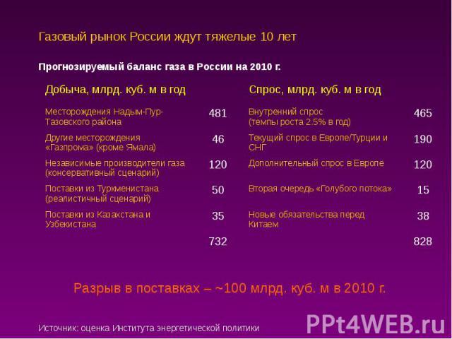 Газовый рынок России ждут тяжелые 10 лет