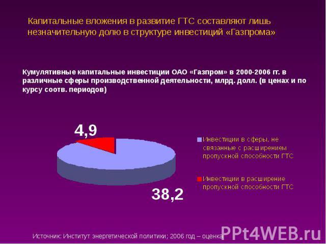 Капитальные вложения в развитие ГТС составляют лишь незначительную долю в структуре инвестиций «Газпрома»