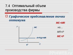 Графическое представление точки оптимума Графическое представление точки оптимум