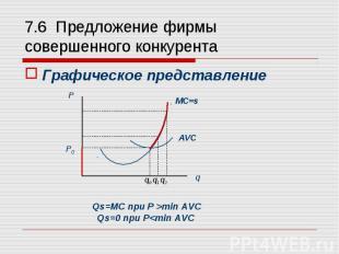Графическое представление Графическое представление