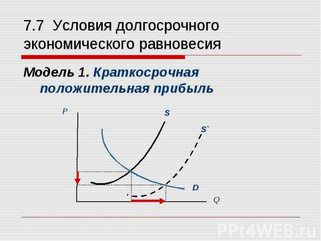 Модель 1. Краткосрочная положительная прибыль Модель 1. Краткосрочная положительная прибыль