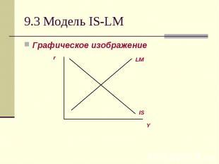 9.3 Модель IS-LM Графическое изображение
