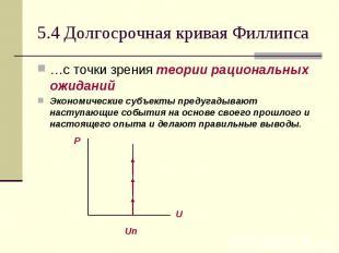 5.4 Долгосрочная кривая Филлипса …с точки зрения теории рациональных ожиданий Эк