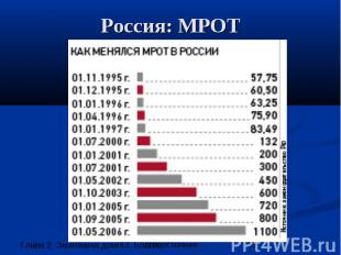 Россия: МРОТ