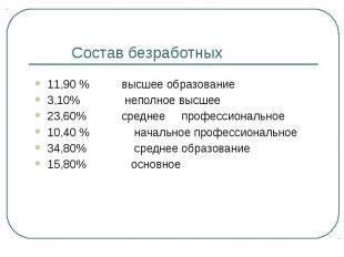 Состав безработных 11,90 % высшее образование 3,10% неполное высшее 23,60% средн