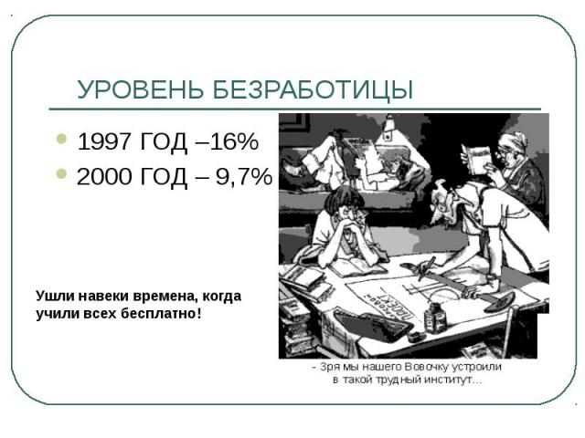 УРОВЕНЬ БЕЗРАБОТИЦЫ 1997 ГОД –16% 2000 ГОД – 9,7%