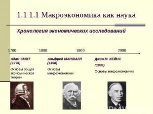 1.1 1.1 Макроэкономика как наука Хронология экономических исследований