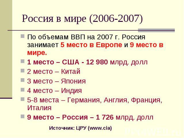 Россия в мире (2006-2007) По объемам ВВП на 2007 г. Россия занимает 5 место в Европе и 9 место в мире. 1 место – США - 12 980 млрд. долл 2 место – Китай 3 место – Япония 4 место – Индия 5-8 места – Германия, Англия, Франция, Италия 9 место – Россия …
