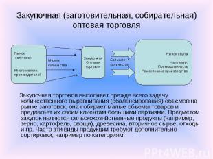 Закупочная торговля выполняет прежде всего задачу количественного выравнивания (