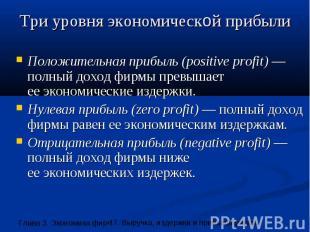 Три уровня экономической прибыли Положительная прибыль (positive profit) —полный