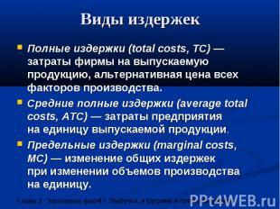 Виды издержек Полные издержки (total costs, TC) —затраты фирмы на выпускаемую пр