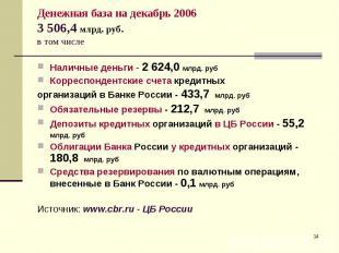 Наличные деньги - 2624,0 млрд. руб Наличные деньги - 2624,0 млрд. ру