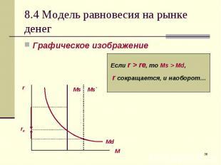 Графическое изображение Графическое изображение
