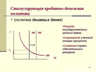 (политика дешевых денег) (политика дешевых денег)