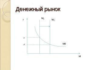 .M .M
