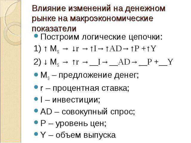 Построим логические цепочки: Построим логические цепочки: 1) ↑ MS → ↓r →↑I→↑AD→↑P +↑Y 2) ↓ MS → ↑r →__I→__AD→__P +__Y MS – предложение денег; r – процентная ставка; I – инвестиции; AD – совокупный спрос; P – уровень цен; Y – объем выпуска