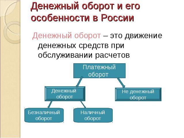 Денежный оборот – это движение денежных средств при обслуживании расчетов Денежный оборот – это движение денежных средств при обслуживании расчетов