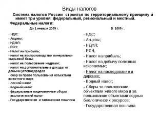 Система налогов России строится по территориальному принципу и имеет три уровня: