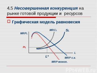 Графическая модель равновесия Графическая модель равновесия
