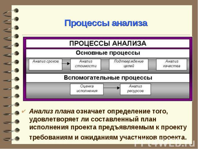 Анализ плана означает определение того, удовлетворяет ли составленный план исполнения проекта предъявляемым к проекту требованиям и ожиданиям участников проекта. Анализ плана означает определение того, удовлетворяет ли составленный план исполнения п…