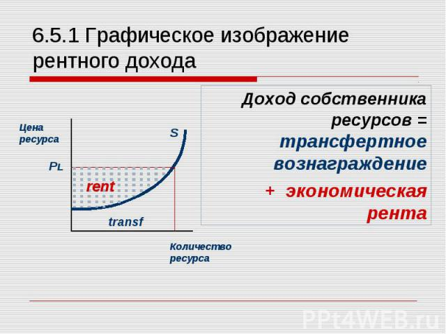 Доход собственника ресурсов = трансфертное вознаграждение Доход собственника ресурсов = трансфертное вознаграждение + экономическая рента