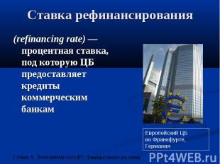 Ставка рефинансирования (refinancing rate) —процентная ставка, под которую ЦБ пр
