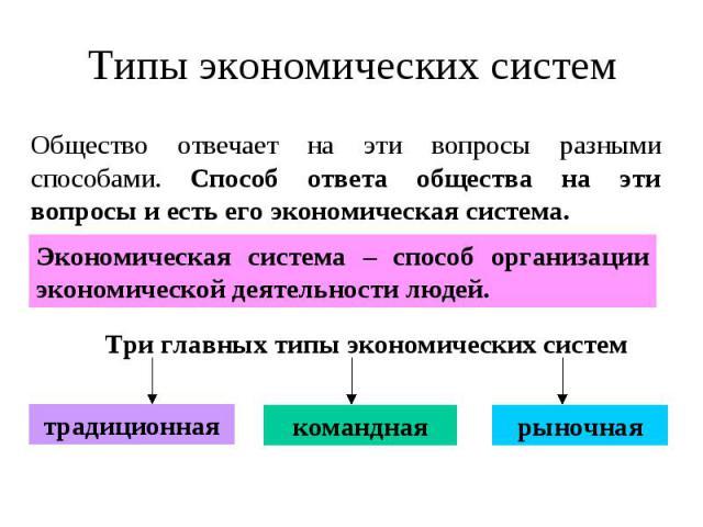 Типы экономических систем