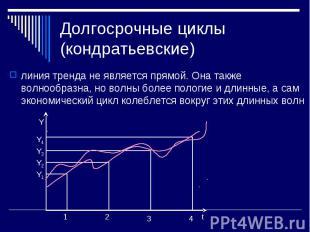 линия тренда не является прямой. Она также волнообразна, но волны более пологие