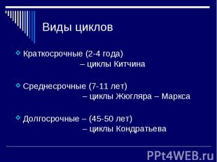 Краткосрочные (2-4 года) – циклы Китчина Краткосрочные (2-4 года) – циклы Китчин