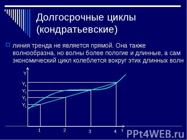 линия тренда не является прямой. Она также волнообразна, но волны более пологие и длинные, а сам экономический цикл колеблется вокруг этих длинных волн линия тренда не является прямой. Она также волнообразна, но волны более пологие и длинные, а сам …