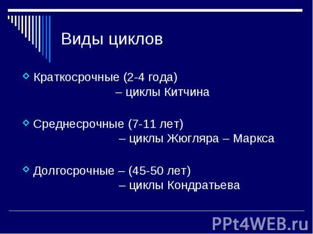Краткосрочные (2-4 года) – циклы Китчина Краткосрочные (2-4 года) – циклы Китчина Среднесрочные (7-11 лет) – циклы Жюгляра – Маркса Долгосрочные – (45-50 лет) – циклы Кондратьева