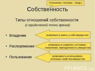 Типы отношений собственности Типы отношений собственности (с юридической точки з
