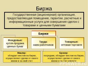 Государственная (акционерная) организация, предоставляющая помещение, гарантии,