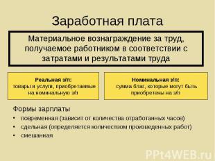 Формы зарплаты Формы зарплаты повременная (зависит от количества отработанных ча