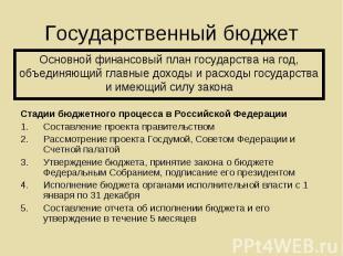 Стадии бюджетного процесса в Российской Федерации Стадии бюджетного процесса в Р