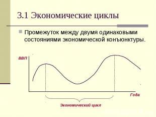 Промежуток между двумя одинаковыми состояниями экономической конъюнктуры. Промеж