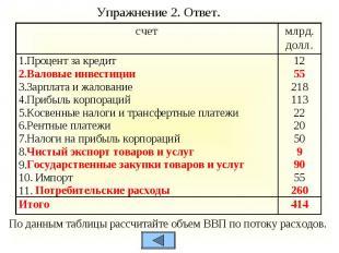 Упражнение 2. Ответ.