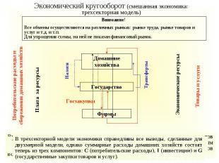 Экономический кругооборот (смешанная экономика: трехсекторная модель)