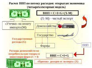 Расчет ВВП по потоку расходов: открытая экономика (четырехсекторная модель)