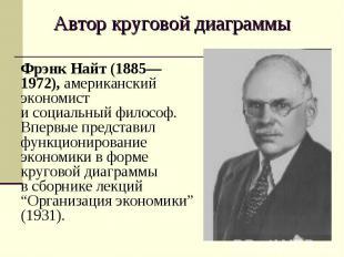 Фрэнк Найт (1885—1972), американский экономист и социальный философ. Впервые пре