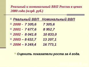 Реальный и номинальный ВВП России в ценах 2000 года (млрд. руб.) Реальный ВВП Но