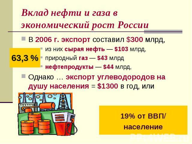 Вклад нефти и газа в экономический рост России В 2006г. экспорт составил $300млрд, из них сырая нефть— $103млрд, природный газ— $43млрд нефтепродукты— $44млрд, Однако … экспорт углеводородов на душу на…