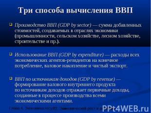 Три способа вычисления ВВП Производство ВВП (GDP by sector) — сумма добавленных