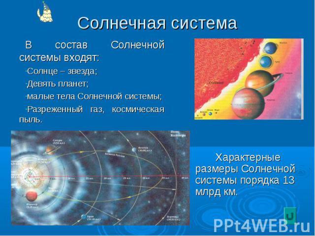 В состав Солнечной системы входят: В состав Солнечной системы входят: Солнце – звезда; Девять планет; малые тела Солнечной системы; Разреженный газ, космическая пыль.