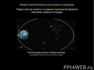 Радиус-вектор планеты за равные промежутки времени описывает равные площади.