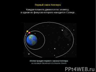 Каждая планета движется по эллипсу, в одном из фокусов которого находится Солнце