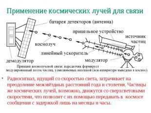Применение космических лучей для связи Радиосигнал, идущий со скоростью света, з